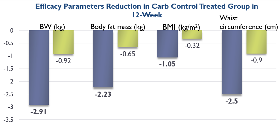 carb-control-chart2