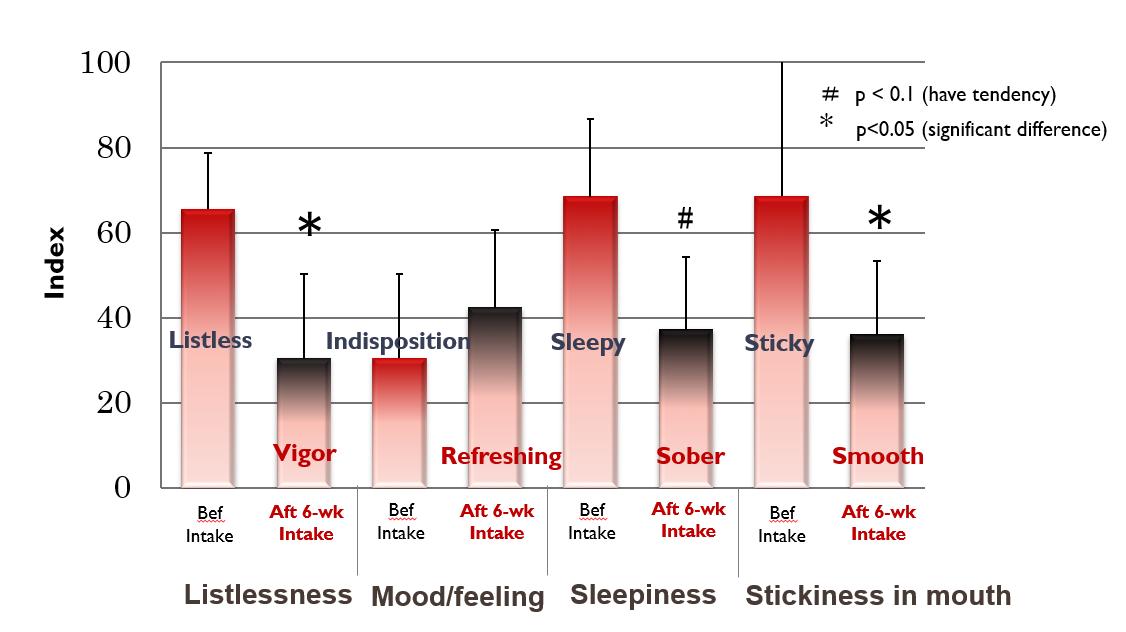 liv-care-chart2